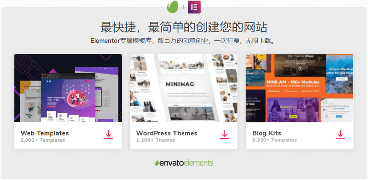 elements-envato Wordpress 5.5.x最新中文包